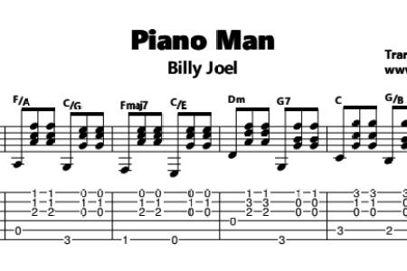 Exelent Chords For Piano Man Sketch - Guitar Ukulele Piano music ...