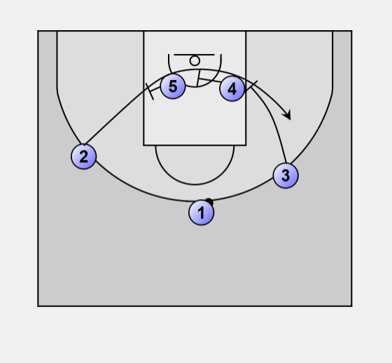 Stack Plays Sideline Bounds Out