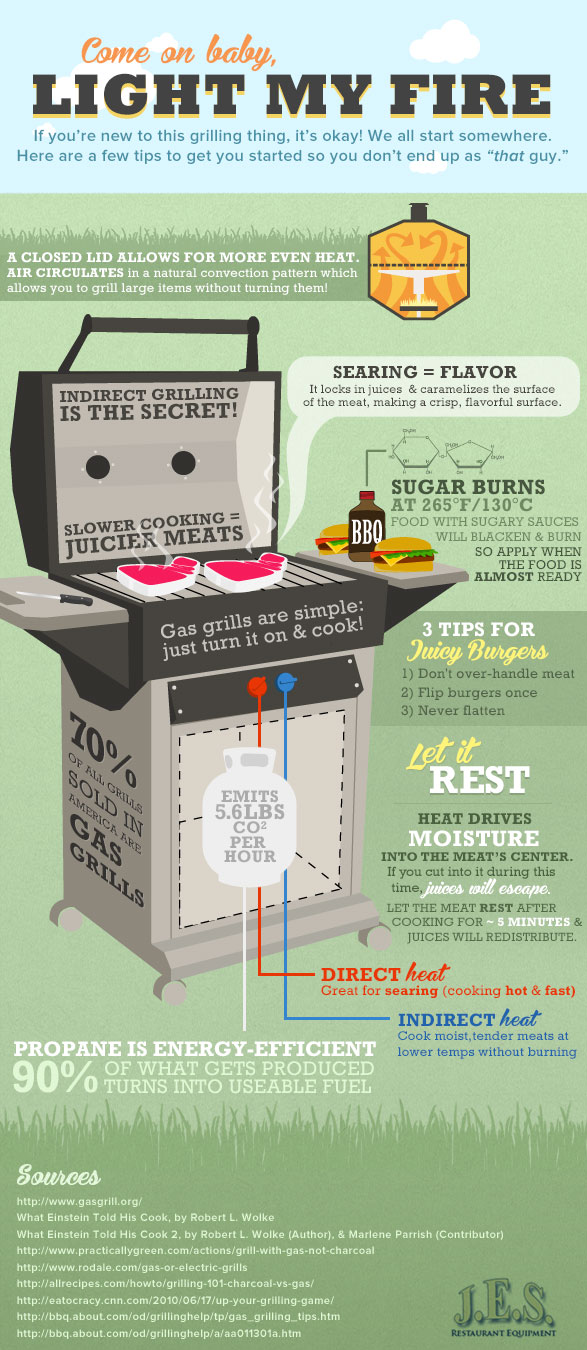 Easy tips for grilling like a pro! (Infographic)! (Infographic)