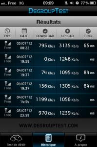 Historique de mes derniers test de débit 3G - Partie 1