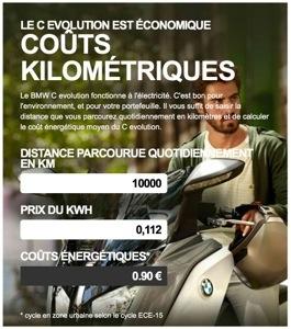 Coûts kilométriques sur le site BMW