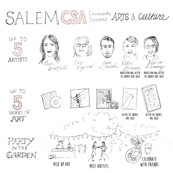 Salem CSA, Community Supported Arts&Culture