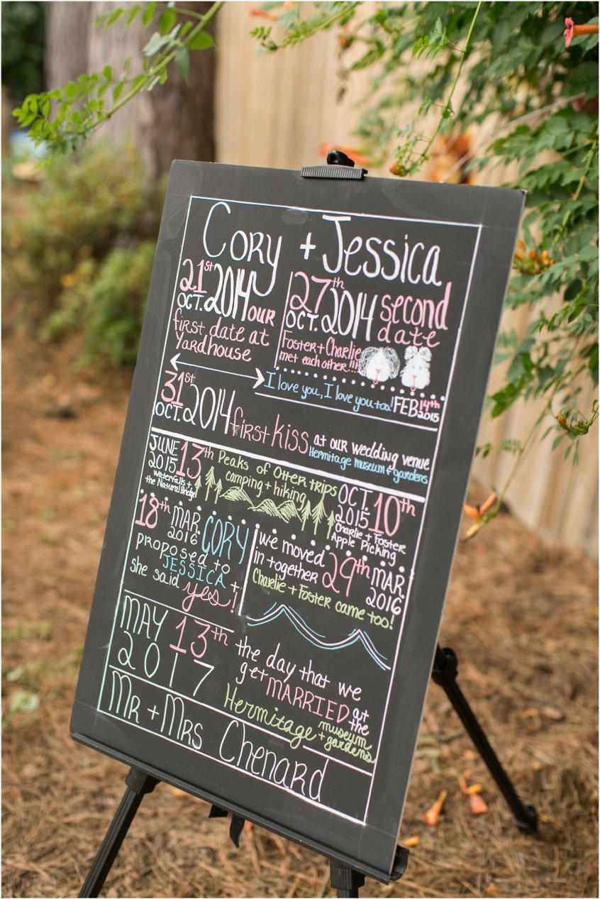 Jessicaryanphotography_diy_engagement_party_chalkboard_sign_pinterest__0638