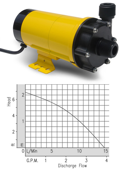 magnet_pump_30_px_curve_