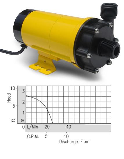 magnet_pump_40_px_curve_