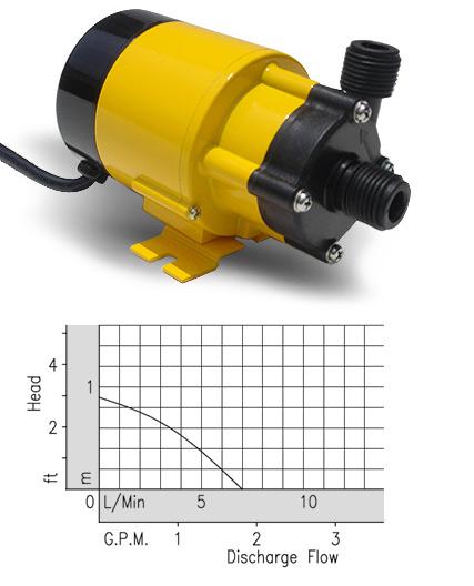 magnet_pump_5_px_curve_