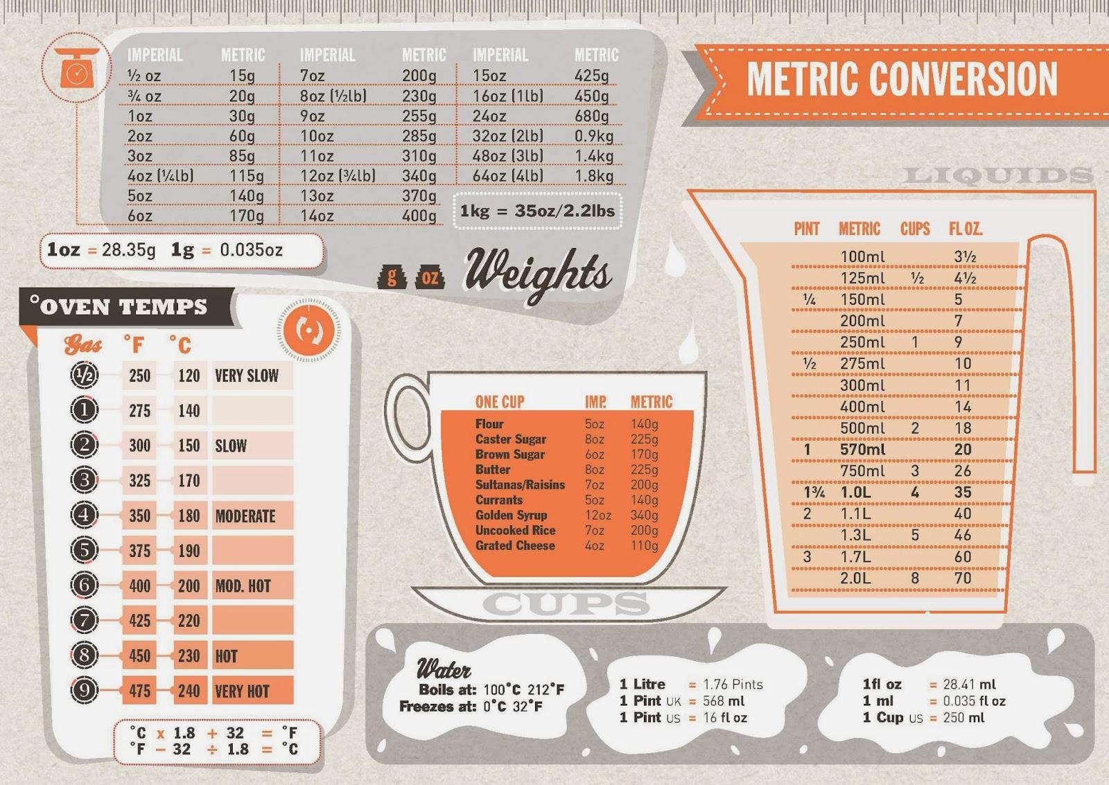 Metric System Conversions Jessy Melissa