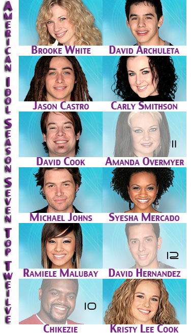 American Idol Season 7 Top Nine