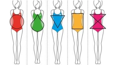 Idalne ubrania dla 5 najczestszych typów sylwetki. Z tą ściągą będziesz zawsze idealnie ubrana!