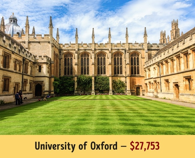 tuition-at-prestigious-universities-4