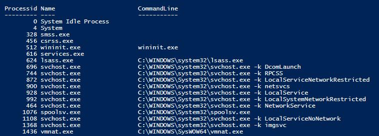 Obtener más información sobre los procesos (línea de comandos)