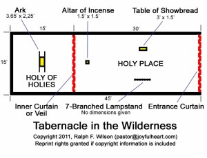 Graphics and Maps of the Exodus and Tabernacle Moses Bible Study