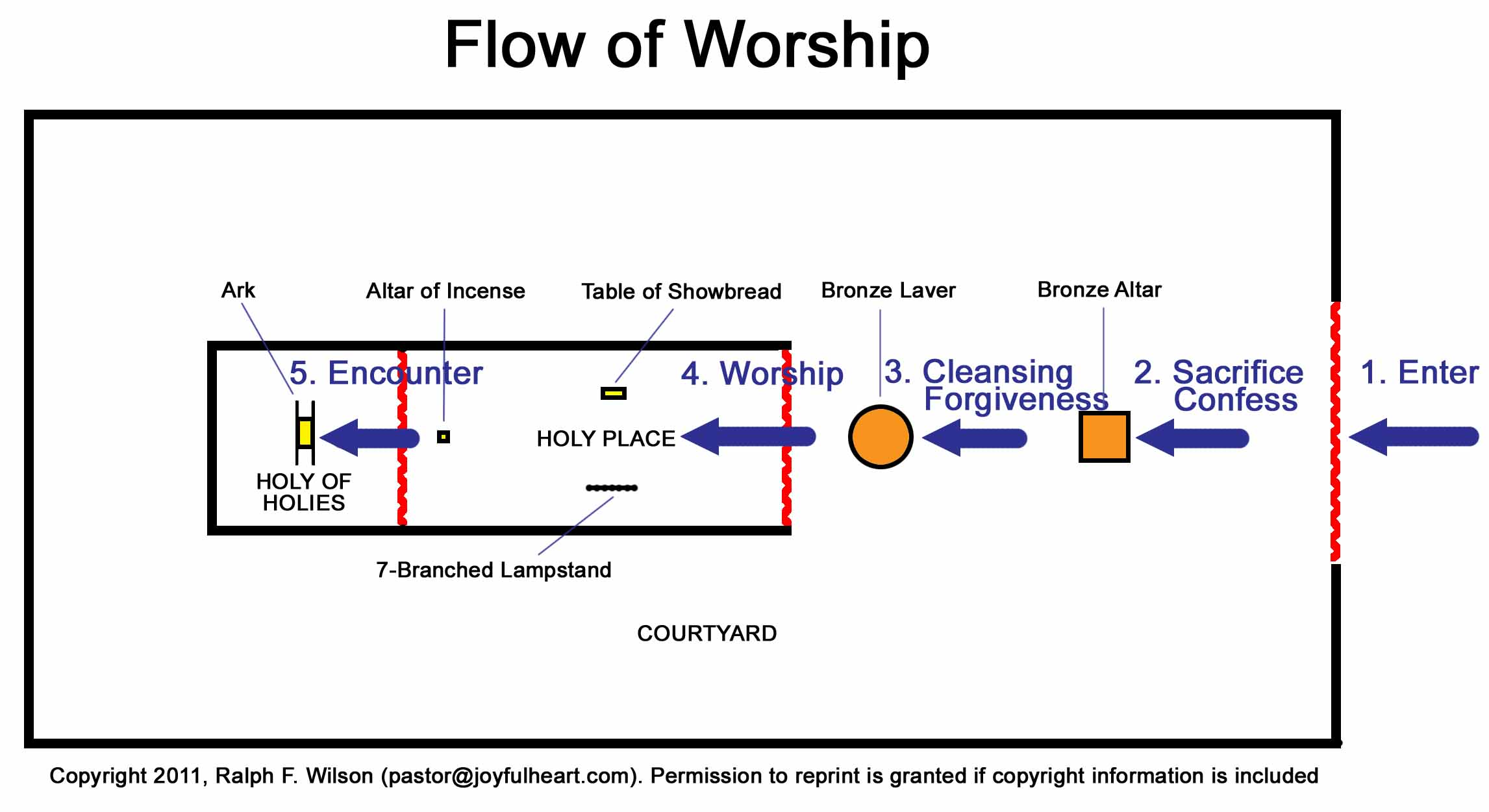 Graphics And Maps Of The Exodus And Tabernacle Moses