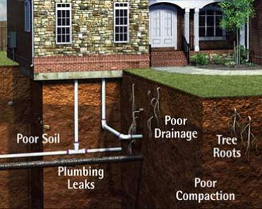 Crawl Space Problems can be caused by Plumbing Leaks