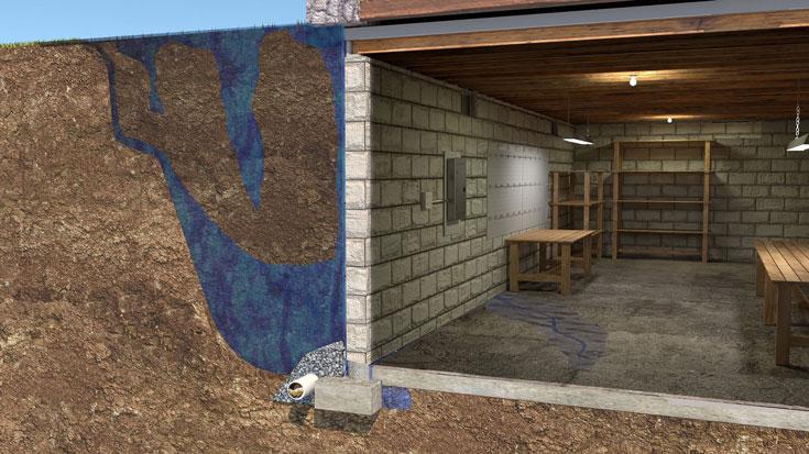 find a good basement waterproofing contractor
