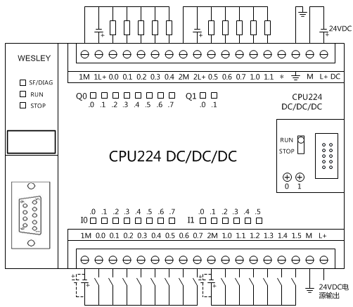 20160515211036_81500?resize\=502%2C436 siemens cpu 1214c wiring diagram star delta starter wiring diagram siemens esp200 wiring diagram at mifinder.co