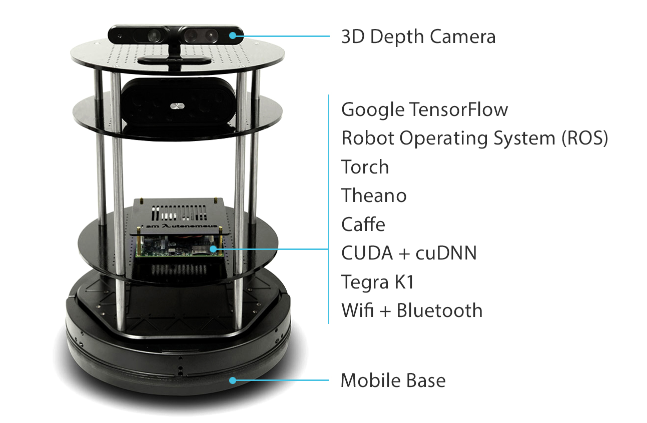 Deep Learning Robot by Autonomous