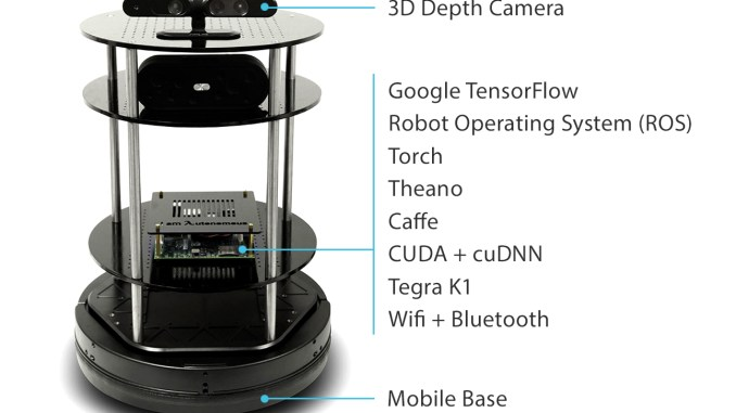 Deep Learning Robot by Autonomous.ai