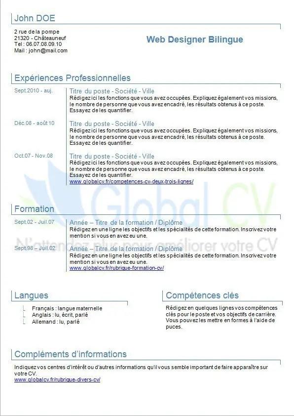 Are You Ready Ecrire Cv