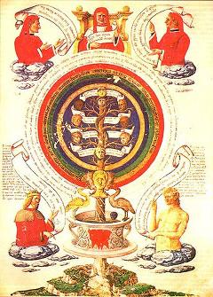 Alchemis treatise Ramon Llull