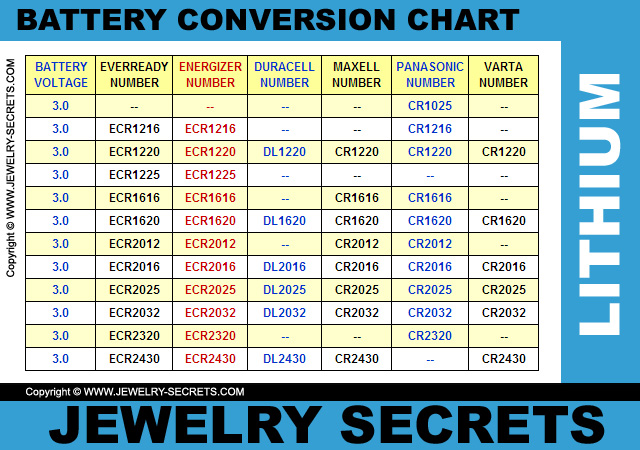 Button Cell Battery Replacement Chart