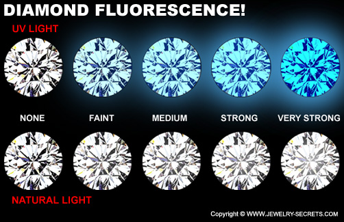 BUYING A DIAMOND ASK THIS FIRST Jewelry Secrets