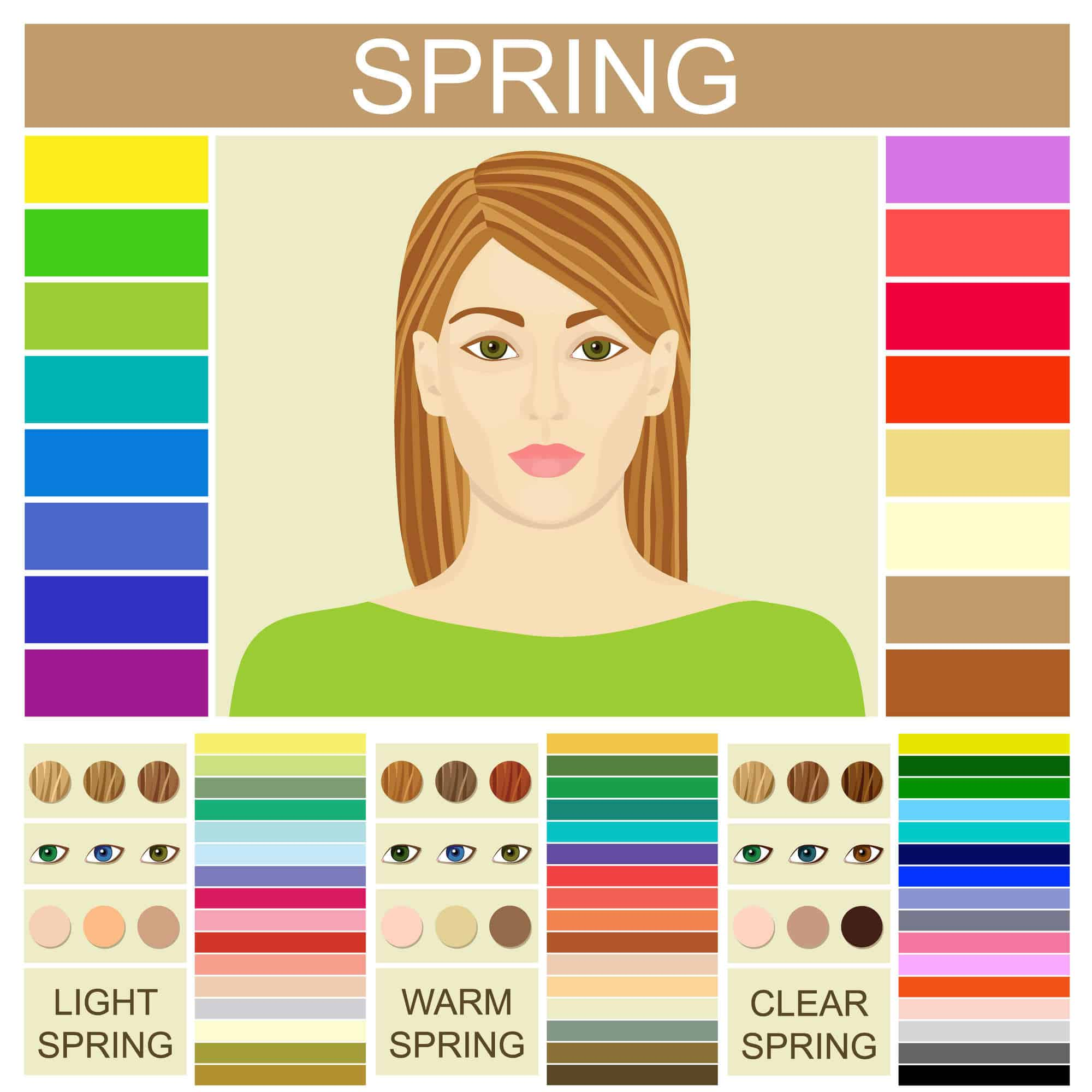 how to know what kind of skin tone you have