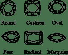 Different shape emerald gemstone