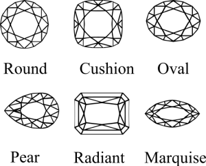 Different shape and cuts of gemstones