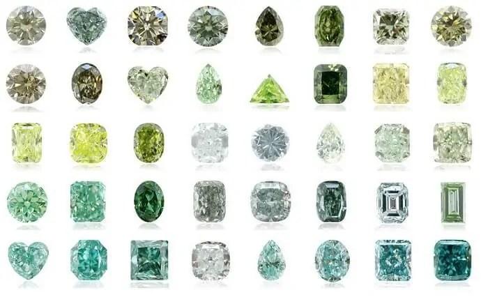 green diamond's intensity chart