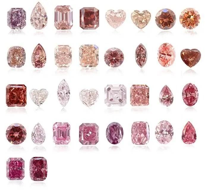 Pink diamond color chart