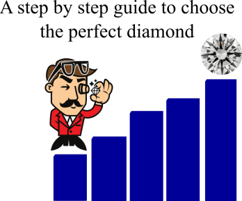 step-by-step guide for choosing the diamond
