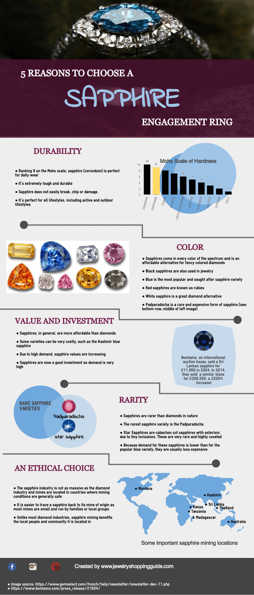TOP REASONS TO BUY A SAPPHIRE ENGAGEMENT RING INFOGRAPHIC