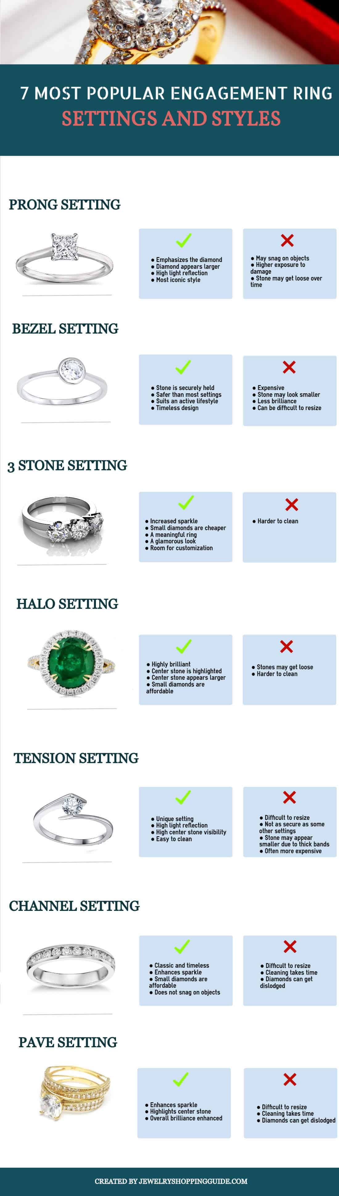 throughout of wedding rings diamond best photo ring settings vintage halo jewellery promise featured ideas engagement