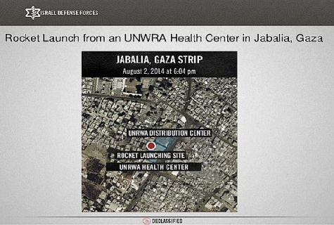 An UNRWA health center and attached distribution center in Jabaliya were exploited by Hamas terrorists for use as a rocket firing site from which to launch attacks against Israeli civilians. Satellite imagery documented the evidence.