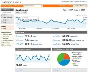 Atelier Formation Google Analytics Montréal