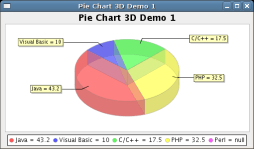 PieChart3DDemo1-254.png
