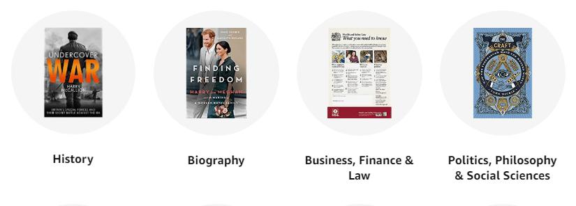 Amazon Catalog
