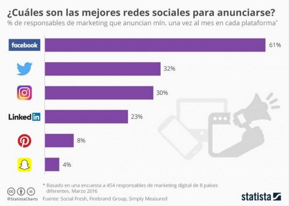 redes_sociales_publicidad