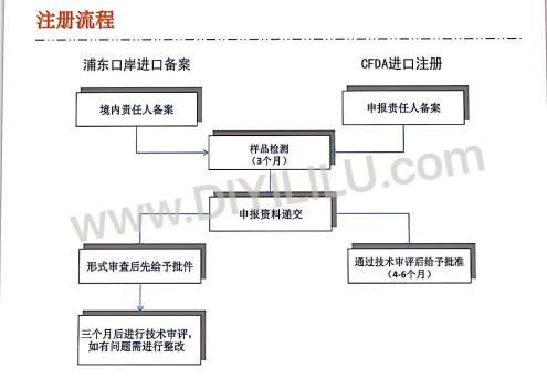 中國面膜市場,中國保養品市場,中國化妝品市場-4