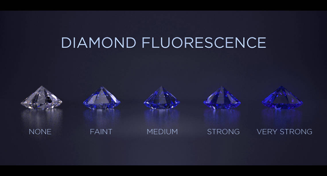Diamonds And Blue Fluorescence J Hollywood Designs