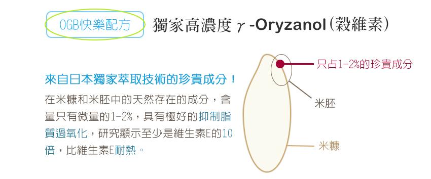 獨家高濃度γ-Oryzanol (穀維素),獨家萃取,珍貴成分,抑制脂質過氧化,維生素E的10倍,耐熱