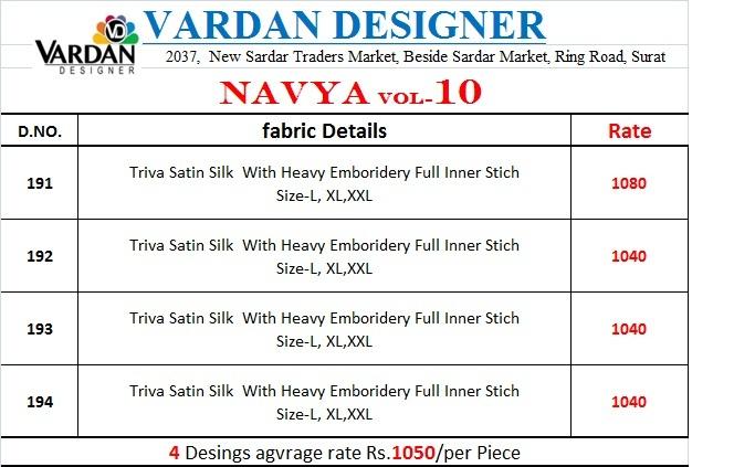 Vardan designer navya vol 10 beautiful party wear gown collection