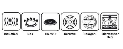 Picture of all cooktop symbols; ceramic hob symbol, electric, gas and halogen symbol