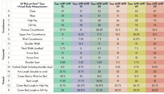 Sizing Charts: Jill Wolcott Knits Plus Size Chart XL to 5X