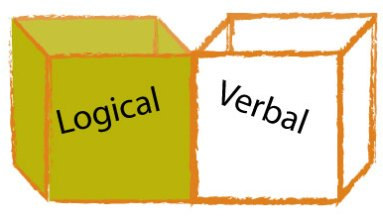 Obstacles in Knitting: Learning styles Verbal & Logical