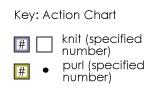 Garter Brocade: Action Chart Key