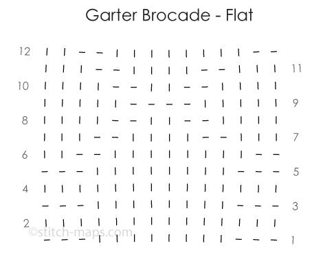 Garter Brocade: Appearance Chart, Stitch-Maps.com