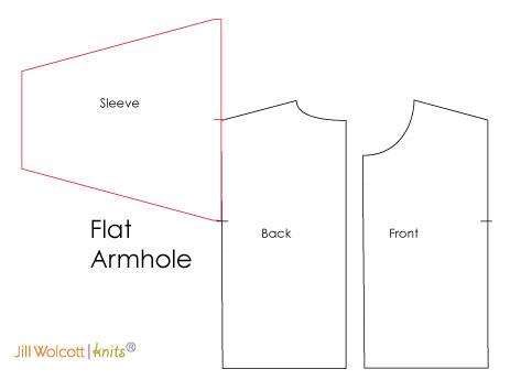 Sleeve Cap: Flat Armhole