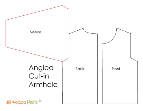 Sleeve Cap: Angled Cut-in Armhole